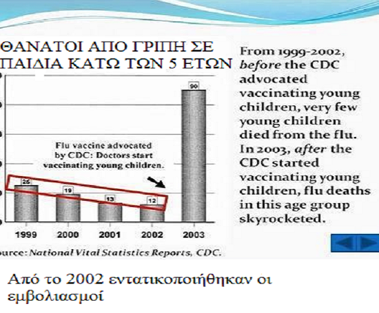 Kentro-eleghou-kai-prolipsis-ton-nosimaton-diagramma-emvolia-gripi