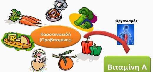 vitamini-a-kai-b-karotenio-sympliromata-kai-karkinos