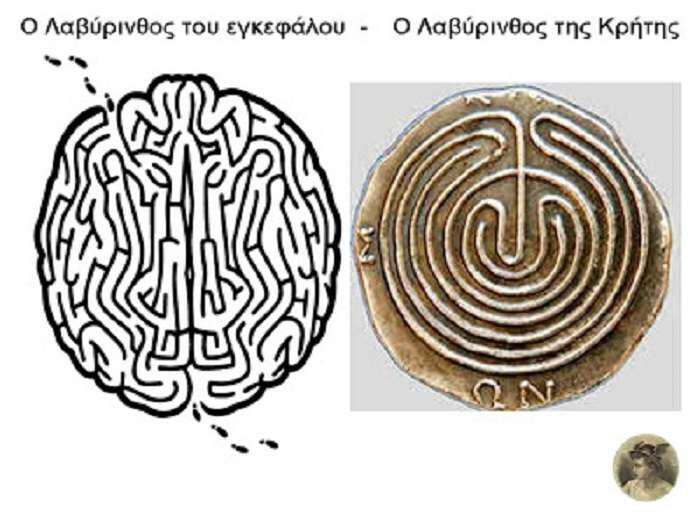 o-thiseas-o-minotavros-kai-i-aftognosia