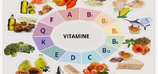 gnoriste-oles-tis-vitamines-kai-ta-ofeli-tous-stin-ygieia