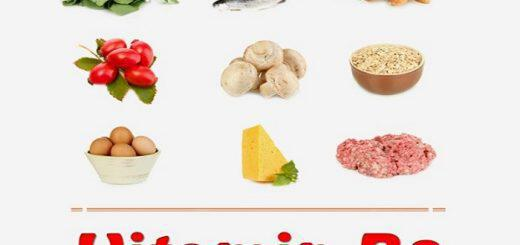 symptomata-apo-elleipsi-vitaminis-b2-i-rivoflavinis