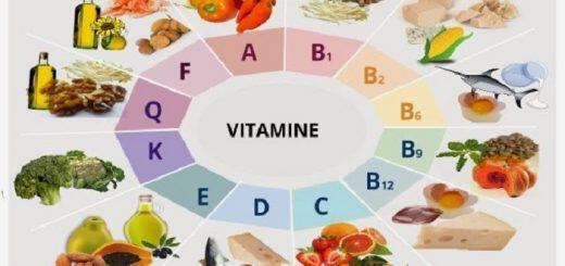 poio-provlima-ygeias-apomakrynei-i-kathe-vitamini