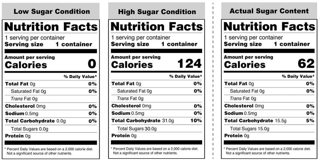 έδειξαν τα πρώτα δύο διατροφικά δεδομένα παρακάτω για να είναι ολοκληρωμένο το τρικ
